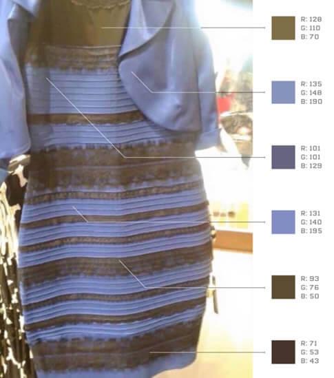 La distribución de pixeles en la foto original nos da una idea de cómo la iluminación hace que nuestro ojo capte colores diferente.