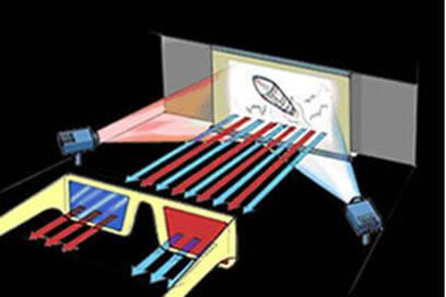 En el dibujo observamos como se separan las imágenes por los colores usados en las gafas para obtener una imagen tridimensional.