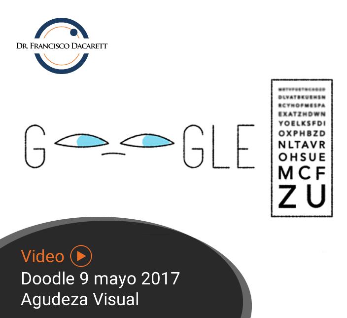 Conoce más sobre la agudeza visual por el oftalmólogo y retinólogo Dr. Francisco Dacarett. Doodle Google 9 de mayo 2017